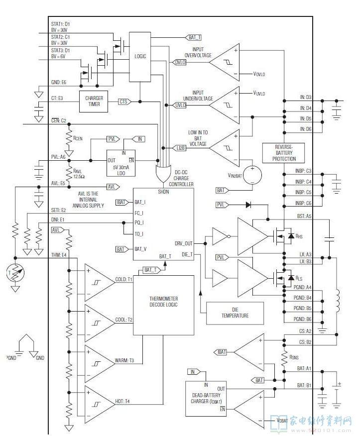高频,开关模式充电电路max8900