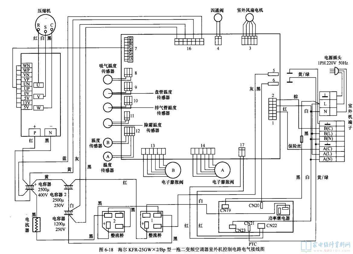 海尔kfr-25gw×2/bp型一拖二变频空调室外机控制电路电气接线图