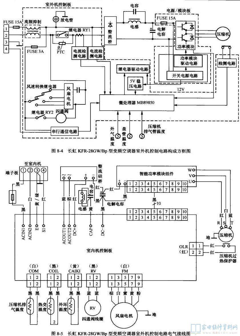长虹kfr-28gw/bp型变频空调室外机控制电路电气接线图
