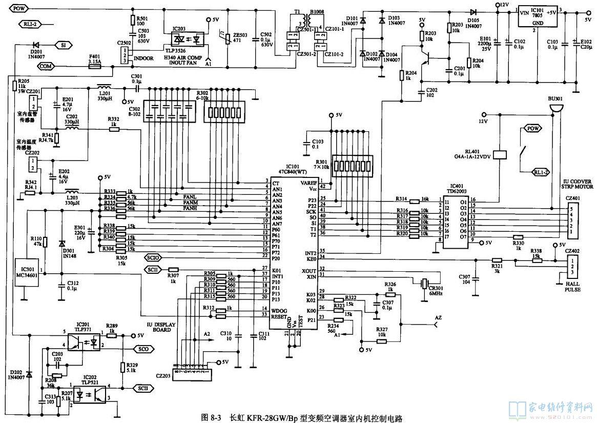长虹kfr-28gw/bp变频空调室内机控制电路图