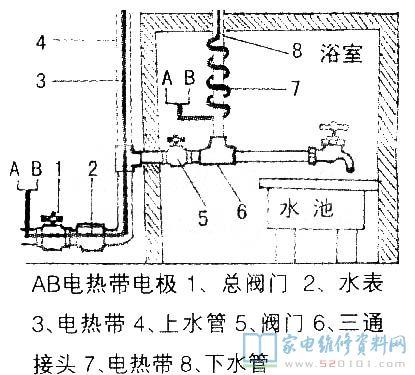 给太阳能热水器增加光电互补防冻功能