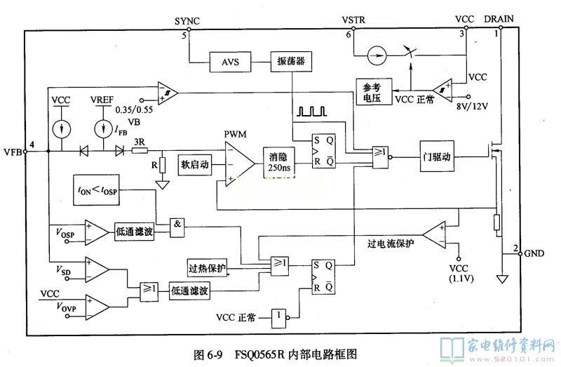 创维5800-p32tqf-00电源高压二合一板电路原理与维修