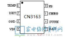 太阳能板供电的锂电池充电管理芯片CN3163 - 家电维修资料网
