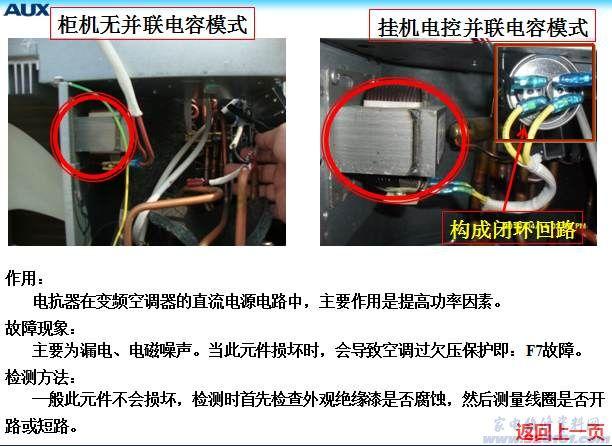 <br /><br />变频机控制器常见故障分析 1、自制、儒竟故障代码显示和代表故障含义一样。 2、变频 柜机故障代码比挂机多显示板与主板通信E8故障和一个滑动门E4故障。 3、变频柜机变频E4是滑动门故障,变频挂机E4是内风机故障。 4、除以上三点,室内外故障代码显示及意义和挂机显示代码意义一样.