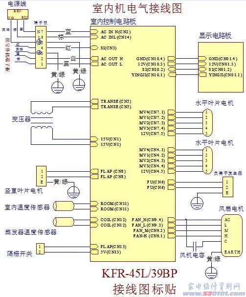 海信kfr-45gw/39bp空调器硬件电路介绍(图)