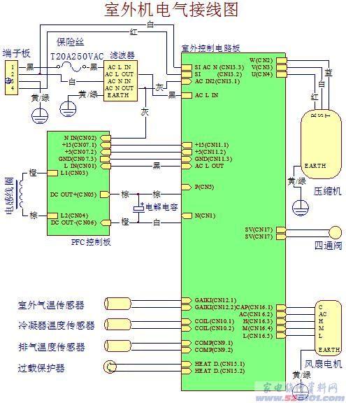 海信kfr-60gw/39bp空调器硬件电路介绍(图)