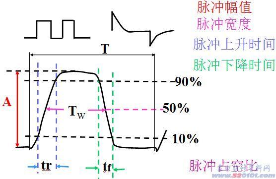 数字电路基础系列课程