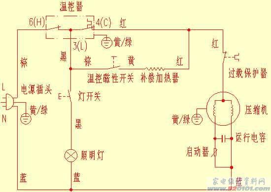 温控开关温度开关_维修必学:一起认识冰箱的主要结构(图) - 家电维修资料网