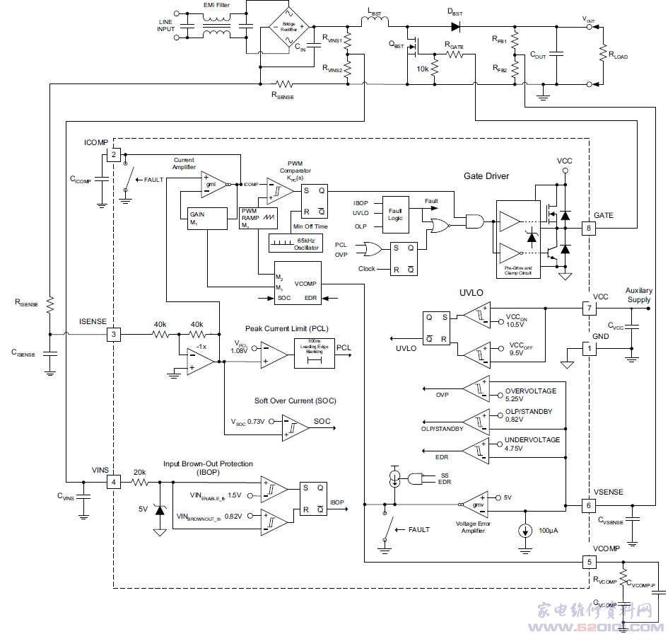 ucc28019有源功率因数校正(pfc)控制器