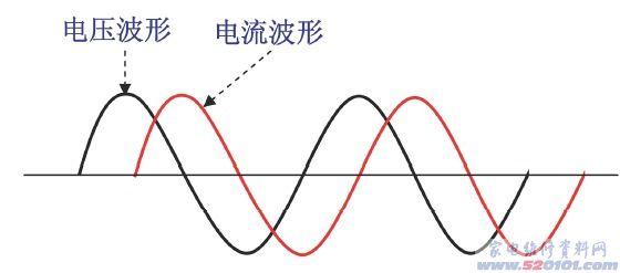 创维现在自己生产的电源方案较多,本篇文章拿出生产是较大同时具有代表的3742英寸的液晶电源来叙述它的原理,详细电路图参照《附图:37寸电源图纸》。此电源由以下几部分组成: 1、 输入滤波整流电路; 2、 功率因素(PFC)校正电路; 3、 副电源电路; 4、 +12V、+24V的主开关电源系统; 一、输入滤波整流电路 开关电源虽然具有许多优点并得到广泛的应用,但由于它具有严重的射频干扰,在线性电路中的应用一直受到很大的限制。开关电源是把工频交流整流为直流后,再通过开关变为高频交流,其后再整流为稳定直流的一