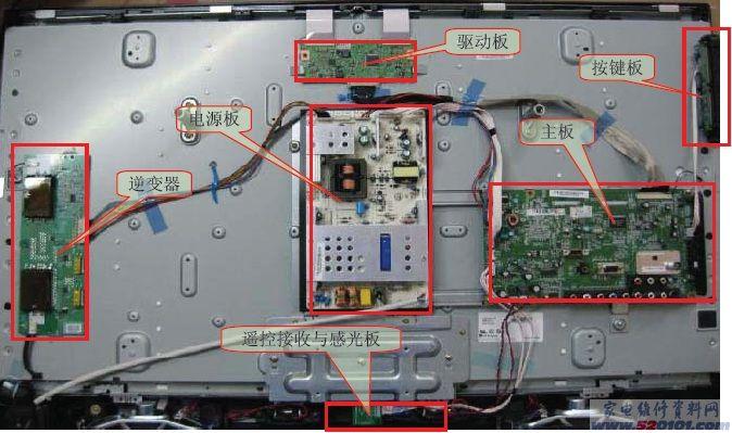 彩色電視機怎么維修 彩色電視機維修方法詳解【圖文】