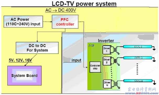创维液晶电视背光电源原理及常见故障分析(图)
