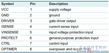 创维液晶电视168p-p24twb-w1电源板原理与维修(图)