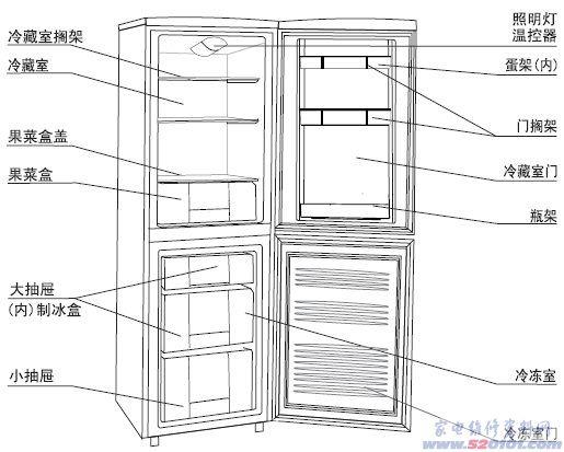 冰箱底部结构图