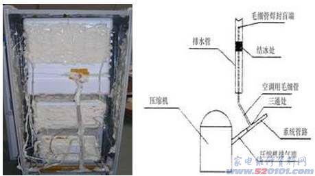 冰箱排水管堵的处理方法(图)