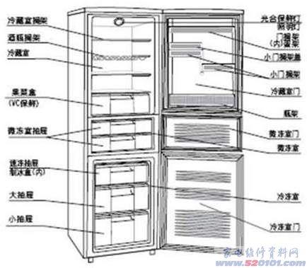 康佳bcd-232ems电冰箱原理和维修(图)
