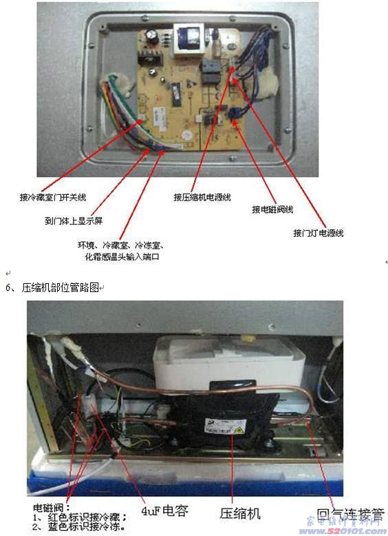 目 录 一、产品特点 二、 技术参数 三、 箱内基本配置 四、产品特征图 五、 制冷系统原理图 六、电气原理图 七、制冷系统功能特点 八、 电气系统功能特点 九、故障显示代码 十、 零部件拆卸方法 一、产品特点 此系列产品是我司零售市场,中低档双门电脑温控冰箱,利用540系列在JNXG的基础上改型,全新的外观造型,日耗电量0.