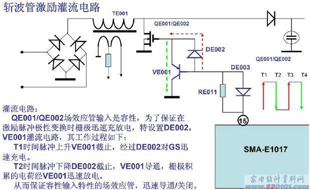 注:(本电路原理分析资料适用海信32寸液晶以上机型) 海信TLM系列大屏幕液晶电视机为了保证整机具有国际上规定的电磁兼容(EMC)、电磁干扰(EMI)指标,采用了具有PFC(功率因素校正)功能的先进的开关电源电路,彻底的解决了长期以来,因开关电源的电流波形畸而产生的电磁干扰、电磁兼容及电源线路供电效率低下的问题。另外在设计电路时考虑到电源的高效率,采用了性能优秀的大功率场效应管(MOSFET)作为开关元件,所以其开关性能、功耗、效率非常好。下面以海信TLM-3277液晶电视开关电源为例进行分析,由于开关电