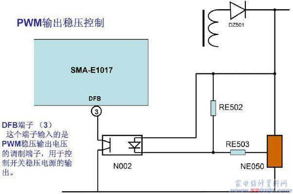 图7 过零检测电路及背光灯启动电路 B+PFC 电压检测及稳压控制 图8 第九脚是B+PFC输出电压控制端,外接分压取样电阻,RE017、RE018、RE019的分压点上,分压点电位的变化直接反应B+PFC的变化(图 ),NE001 SMA-E1017内部根据(9)脚的变化调整(15)脚的激励输出使B+PFC电压趋于稳定(其电路类似于普通开关电源的稳压控制电路)。RE017及RE018为2M高阻值电阻,该电阻极易产生开路故障,应选用功率大些质量较好的电阻,最好选用金属膜电阻。  图8 B+PFC稳压控制