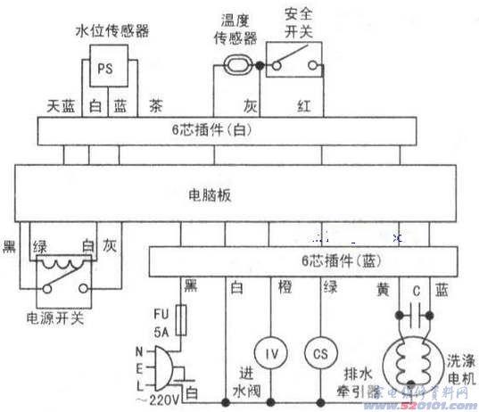三洋xqb60-586a洗衣机接线图