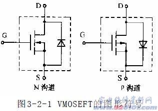 mosfet的图解工作原理_三阶魔方公式图解