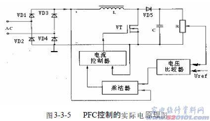 有源功率因素校正电路