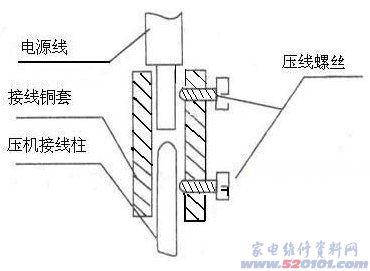 空调压缩机接线柱烧毁故障维修(图)