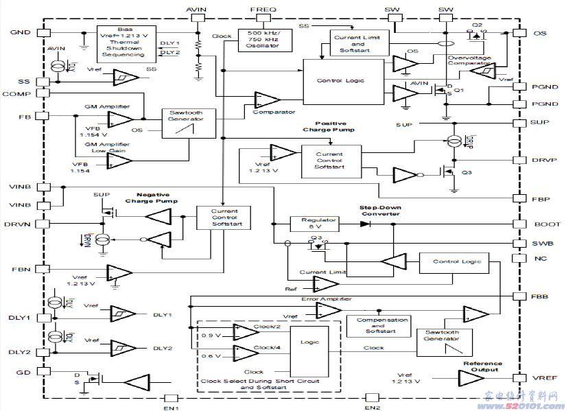 液晶电视逻辑板初级原理讲解(图)
