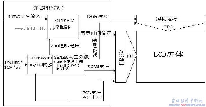 c1屏逻辑板实物图 lcd屏逻辑板结构图