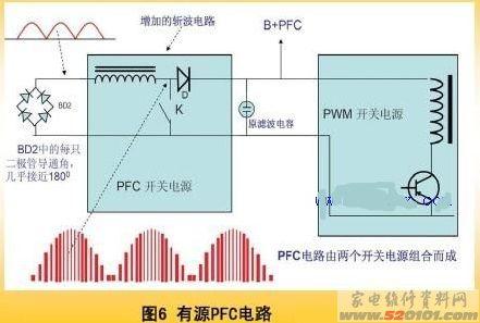 开关电源pfc功率因数校正原理(图)