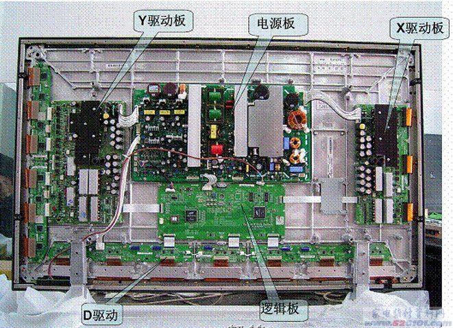 电路,在逻辑板上有类似液晶显示屏内部的时序控制
