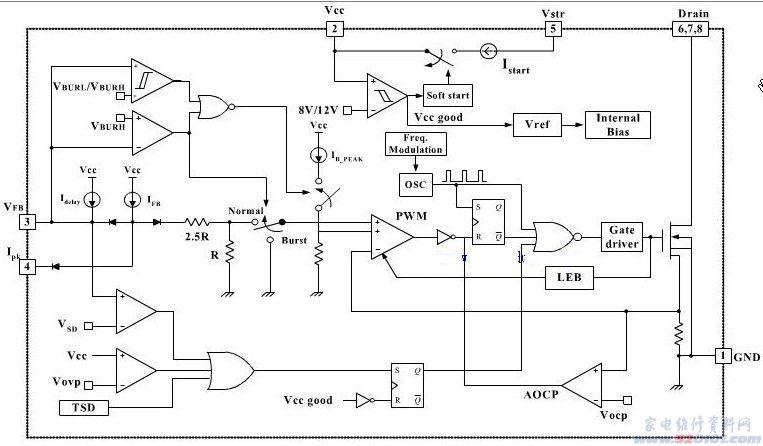 电源IC FSDH321, FSDL321 用于机顶盒、DVD、卫星接收器机等开头电源中,采用8脚双列直插封装 FSDH321、 FSDL321引脚功能 1、GND 地 2、Vcc 电源端 3、Vfb 反馈输入 4、lpk 开关管限流 5、Vstr 启动电压输入 6 7 8 Drain 内部场效应漏级 工作原理 一、电源的启动及输出过程 交流220V市电经电源开关SW1和保险管F1送到由L1和C3组成的具有双向滤波特性的电源滤波器。该滤波器既可滤除电网中的高频干扰信号,又可抑制本机开关电源产生的高频开关干