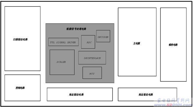 概述:PDP42U3H型等离子电视是TCL王牌电子有限公司开发、生产的高科技产品,它融合了电视技术、计算机显示技术、等离子显示技术等多门类科学,代表了电视机大屏幕、高清晰、平板化、信息化的发展潮流。 PDP42U3H由等离子显示屏(Plasma Display Panel,简称PDP)、分立音箱构成, 具有模拟电视接收显示功能,将隔行扫描的电视信号转为逐行扫描信号,画面细腻、清晰,不闪烁,可接驳传统的视听设备如DVD、VCD、录象机等;还可连接电脑主机、数字DVI信号、HDTV高清1080i、720P等