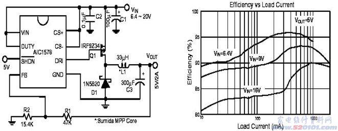 创维8tt1机芯液晶电视的原理与维修(图)