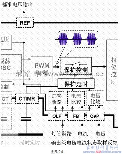 ovp是高压输出电路送来的高压取样电压输入端,主要用于监测背光板的