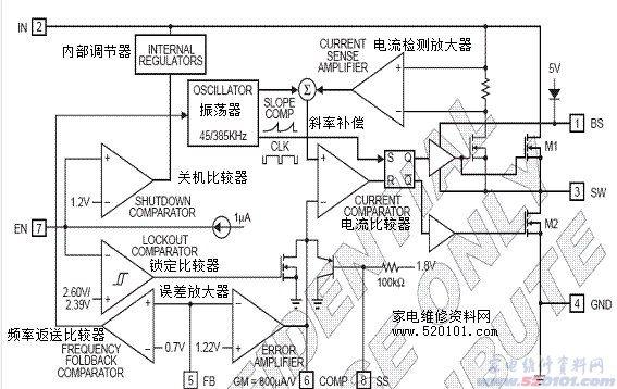 mp1593-c218降压稳压器参数