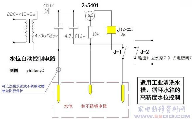本制作电路是一款高精度简易上水系统适用于工业清洗水槽、循环水箱、家用水箱的全自动上水系统。 上水控制水位精度误差小于1公分。 往返升降《最小》控制液面高度可以在2公分以内。 《这是浮球做不到的》 由线路的自锁定,不会产生失误动作。 由于功率消耗微小,所以只采用了一只2n1007做半波整流。470uf电解做滤波。 2n5401是p型三极管,做检测放大。10k基极电阻,接在基极上的4.