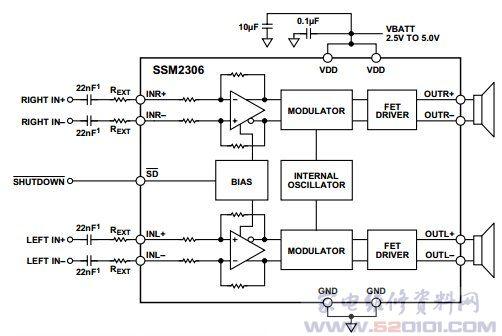 概述:SSM2306采用四面16脚封装。   SSM2306是一款全集成式高功效D类立体声音频放大器,针对便携式应用实现最高性能而设计。应用电路只需极少的外部器件,采用2.5V至5.0V单电源供电。采用5.0V电源供电时,它能够提供2W连续输出功率,驱动4负载,总谐波失真及噪声(THD+N)低于10%。    SSM2306采用超低空闲电流、高功效、低噪声调制方案。以5.