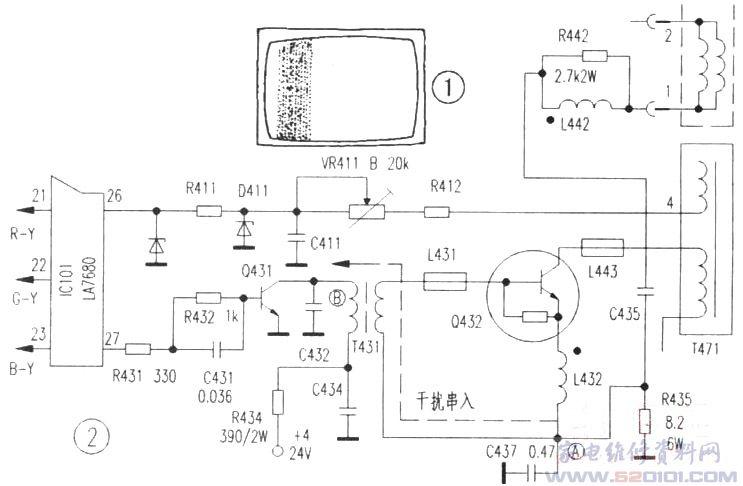 一台金星牌C5458彩电,刚开机一段时闻。在屏幕左侧有一条宽约4cm竖状彩色带(见图1),颜色有时为紫色,有时为红色或其他颜色,在接收电视信号时尤为明显。有时在收看一段时间后竖状彩色带会自动消失。 根据以往检修经验,此类故障通常是因行推动管、行输出管或行输出变压器性能发生变化而产生的干扰所致,但更挽上述元件后故障现象相同。为了查出干扰源或虚焊点,从图2的A、B点和IC101(LA7680)21、22、23脚用示波器测其波形,发现故障出现时以上各点均多了一个脉峰,且越向前测量脉峰越大,Ic101 21、22