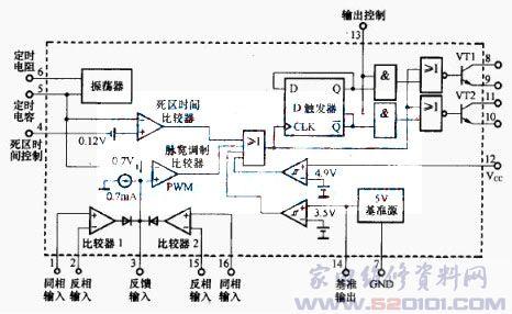 常见的车载逆变器电路分析