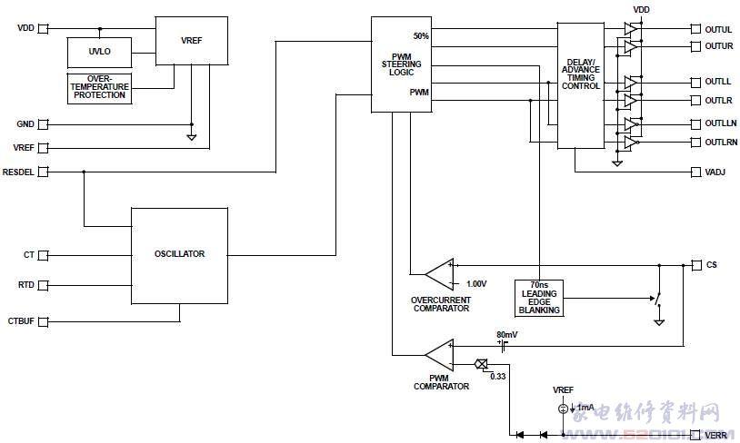 电路 电路图 电子 原理图 814_488
