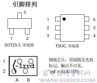eeprom芯片结构图
