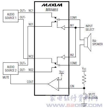 max4855典型应用电路