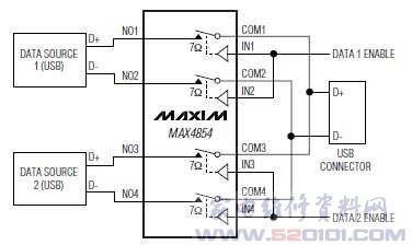 max4854典型工作电路