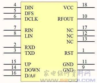 nc14051bcp集成电路、管脚功能