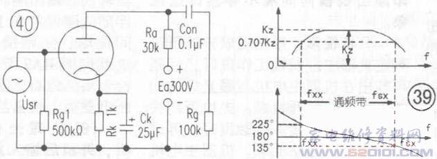 电路求放大倍数 电子管基础知识教程(五)电子管放大