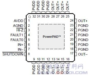 zg3nc-310b型固态继电器剖析