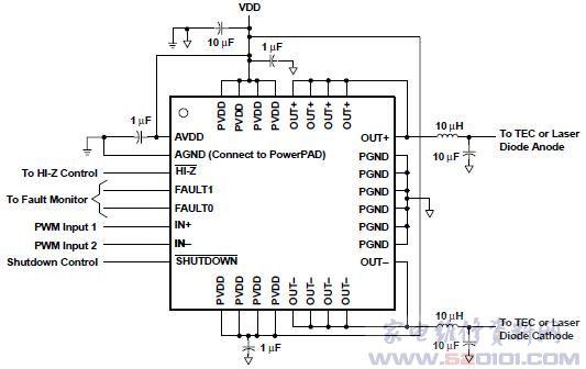 直流电机驱动芯片drv952