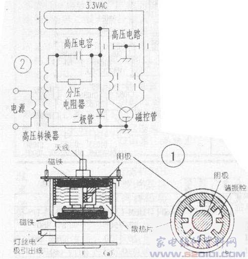 微波炉灯泡的安装方法步骤 图解