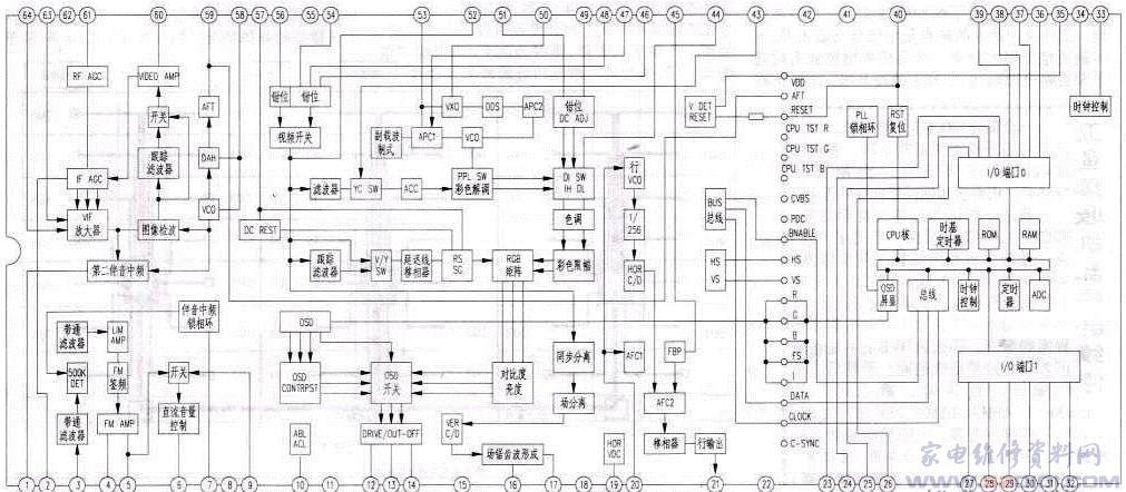 la76932的内部电路结构基本相同